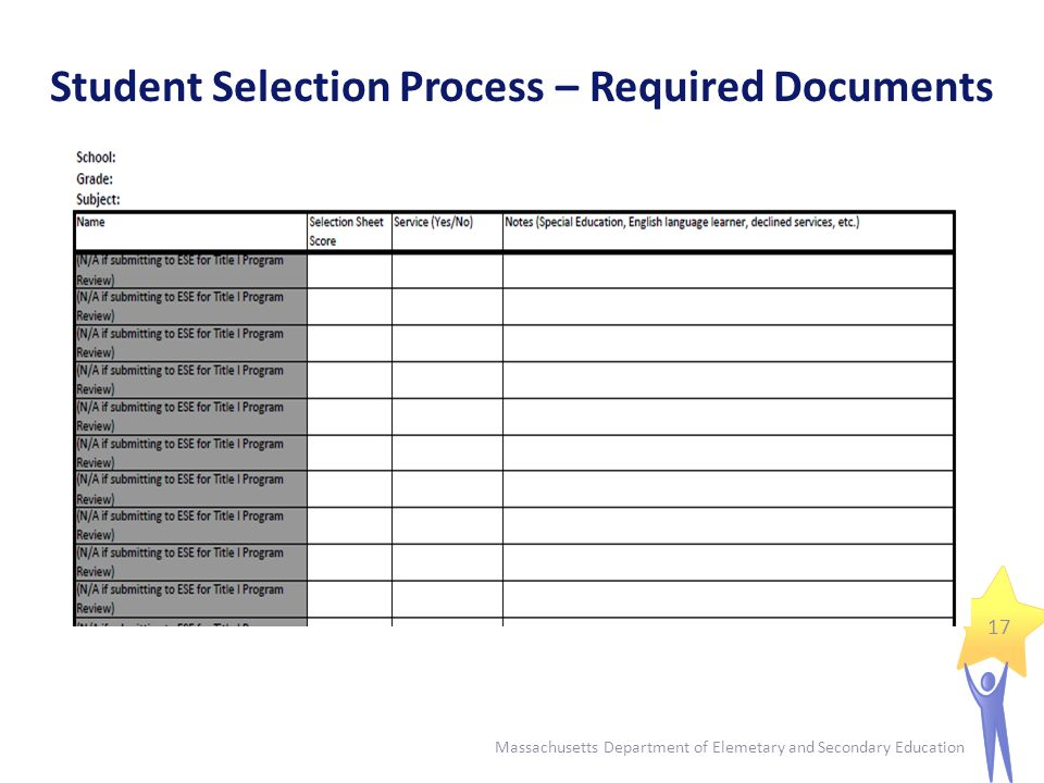 Student Selection Process – Required Documents http://www.doe.mass.edu/titlei/monitoring 18 Massachusetts Department of Elemetary and Secondary Education
