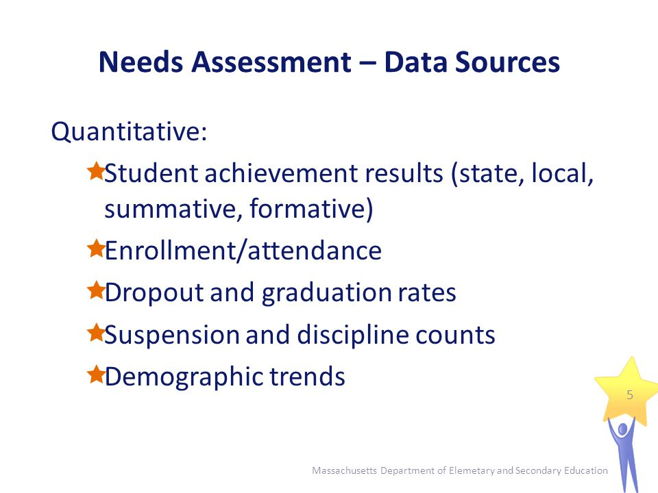 Needs Assessment – Data Sources Qualitative: indication of attitudes and perceptions  Surveys  Focus groups  Interviews (face to face or phone)  Observation tools 6 Massachusetts Department of Elemetary and Secondary Education