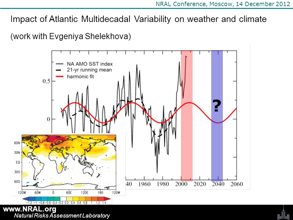 www.NRAL.org Natural Risks Assessment Laboratory NRAL Conference, Moscow, 14 December 2012 Impact of Atlantic Multidecadal Variability on weather and climate Experimental setup: Atmospheric GCM ECHAM5 coupled with mixed layer ocean model with additional Q-fluxes corresponding to Atlantic Multidecadal Variability ATLICEATLICEx2 ATLICE