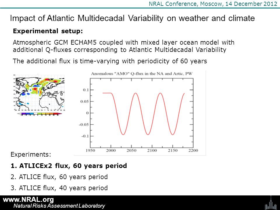 www.NRAL.org Natural Risks Assessment Laboratory NRAL Conference, Moscow, 14 December 2012 Impact of Atlantic Multidecadal Variability on weather and climate Implications for the Caspian Sea level variations Annual temperature regression on the anomalous Q-fluxes (°С / 0.1PW) Correlation and regression of annual precipitation with anomalous Q-fluxes (0.1mm / day / 0.1PW) correlation regression Volga River discharge (km 3 /year) as simulated and observed AMV can be an important factor for the Caspian Sea level variations Impact of Atlantic Multidecadal Variability on Caspian Sea level, Semenov et al., EGU 2012