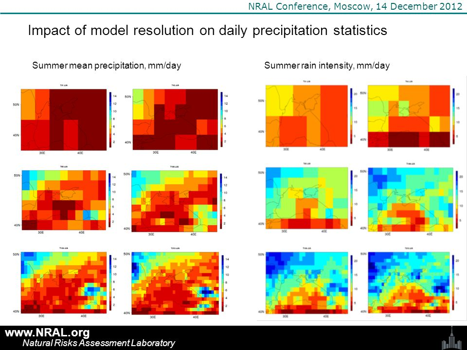 www.NRAL.org Natural Risks Assessment Laboratory NRAL Conference, Moscow, 14 December 2012 Impact of model resolution on daily precipitation statistics Impact on extremes 20-yr return values of daily precipitation in the Gelendzhik region, mm/day as a fuction of model resolution (in degrees lat/lon)
