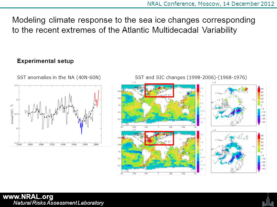www.NRAL.org Natural Risks Assessment Laboratory NRAL Conference, Moscow, 14 December 2012 Sea ice impact on circulation and temperature Sea ice reduction in the Atlantic sector of the Arctic leads to the temperature decrease due to anti-cyclonic circulation anomaly centered in the southern border of the Barents Sea (Semenov et al.