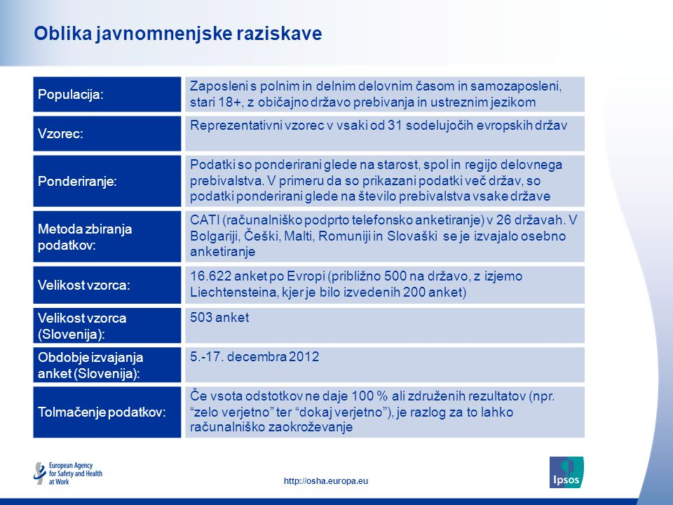 3 http://osha.europa.eu Velikosti vzorcev Velikosti vzorcev so vključeni v tem poročilu Skupno število zaposlenih, starih 18+ 503 0-9 drugih zaposlenih na delovnem mestu 296 Moški 271 10-49 drugih zaposlenih na delovnem mestu 145 Ženski 232 50+ drugih zaposlenih na delovnem mestu 57 Starost od 18-34 148 Polni delovni čas394 Starost od 35-54 308 Delni čas63 Starost nad 55 47 Zaposleni niso seznanjeni s programi/politikami na svojem delovnem mestu glede pomoči starejšim zaposlenim 439 Dovoljeno odstopanje (zaradi vzorca anketiranih zaposlenih) Skupni vzorec ±0,5 do 0,8 odstotne točke (po Evropi) ±2,6 do 4,4 odstotne točke (državni vzorec) Med podskupinami, npr.