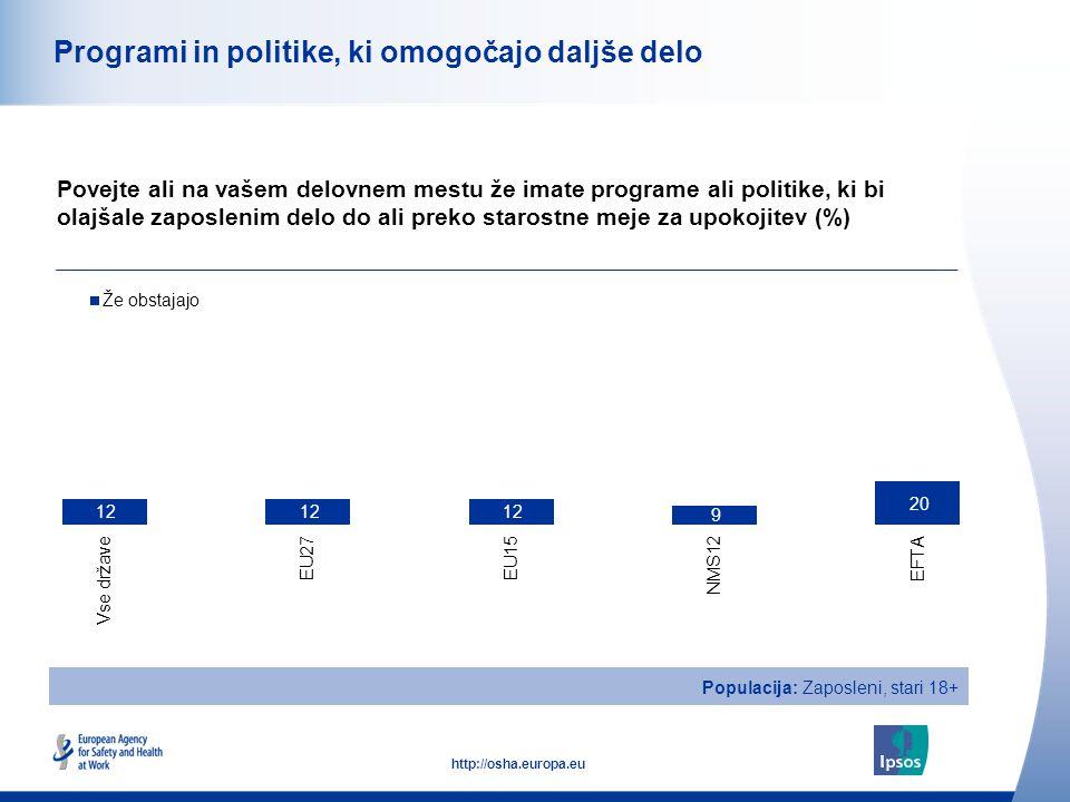 27 http://osha.europa.eu Programi in politike, ki omogočajo daljše delo (Slovenija) Ali menite, da bi morali na vašem delovnem mestu uvesti določene programe ali politike, ki bi olajšale zaposlenim delo do upokojitve in olajšale delo tistim zaposlenim, ki bi želeli delati tudi preko starostne meje za upokojitev.