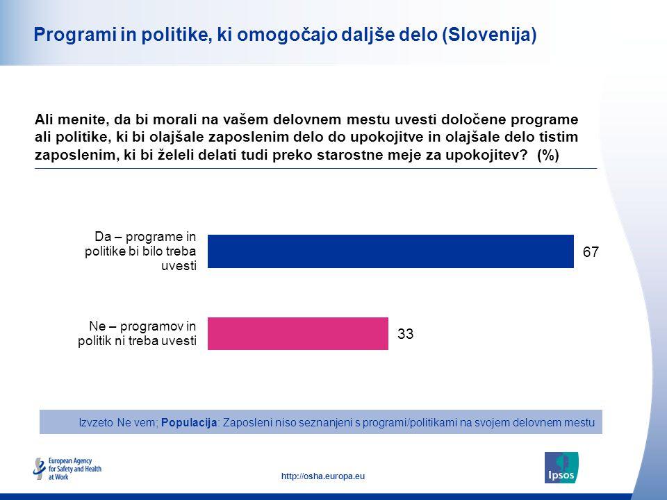 28 http://osha.europa.eu Skupaj Moški Ženski Starost od 18-34 Starost od 35-54 Starost nad 55 Programi in politike, ki omogočajo daljše delo (Slovenija) Ali menite, da bi morali na vašem delovnem mestu uvesti določene programe ali politike, ki bi olajšale zaposlenim delo do upokojitve in olajšale delo tistim zaposlenim, ki bi želeli delati tudi preko starostne meje za upokojitev.