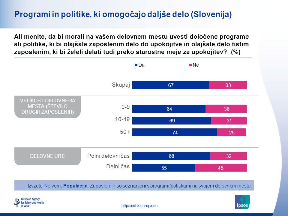 30 http://osha.europa.eu Programi in politike, ki omogočajo daljše delo Ali menite, da bi morali na vašem delovnem mestu uvesti določene programe ali politike, ki bi olajšale zaposlenim delo do upokojitve in olajšale delo tistim zaposlenim, ki bi želeli delati tudi preko starostne meje za upokojitev.