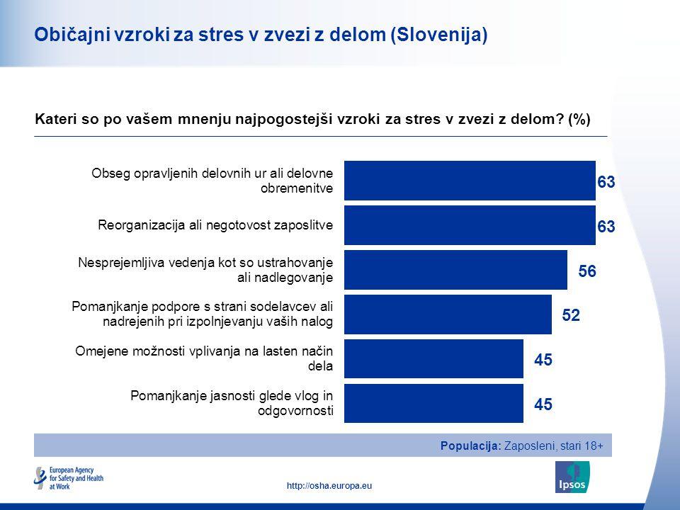 34 http://osha.europa.eu Kateri so po vašem mnenju najpogostejši vzroki za stres v zvezi z delom.