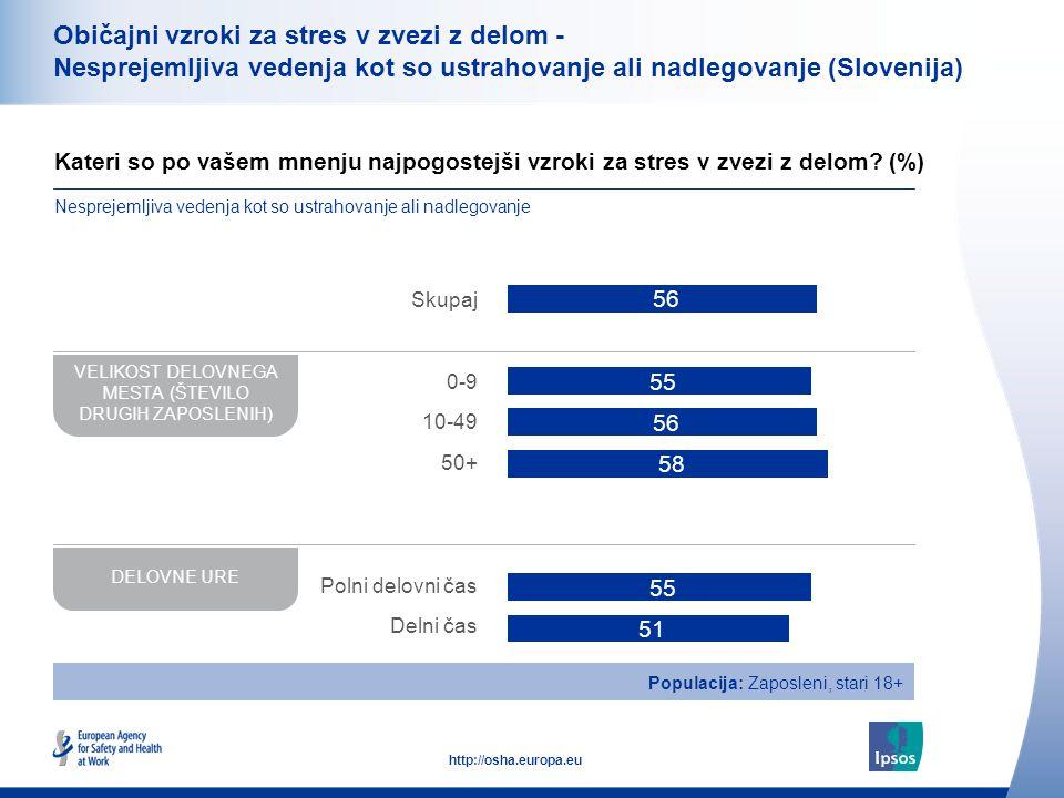 Panevropska javnomnenjska raziskava o varnosti in zdravju pri delu Rezultati po Evropi in v Sloveniji - Maj 2013 Primeri stresa v zvezi z delom Varnost in zdravje pri delu - skrb vsakogar.
