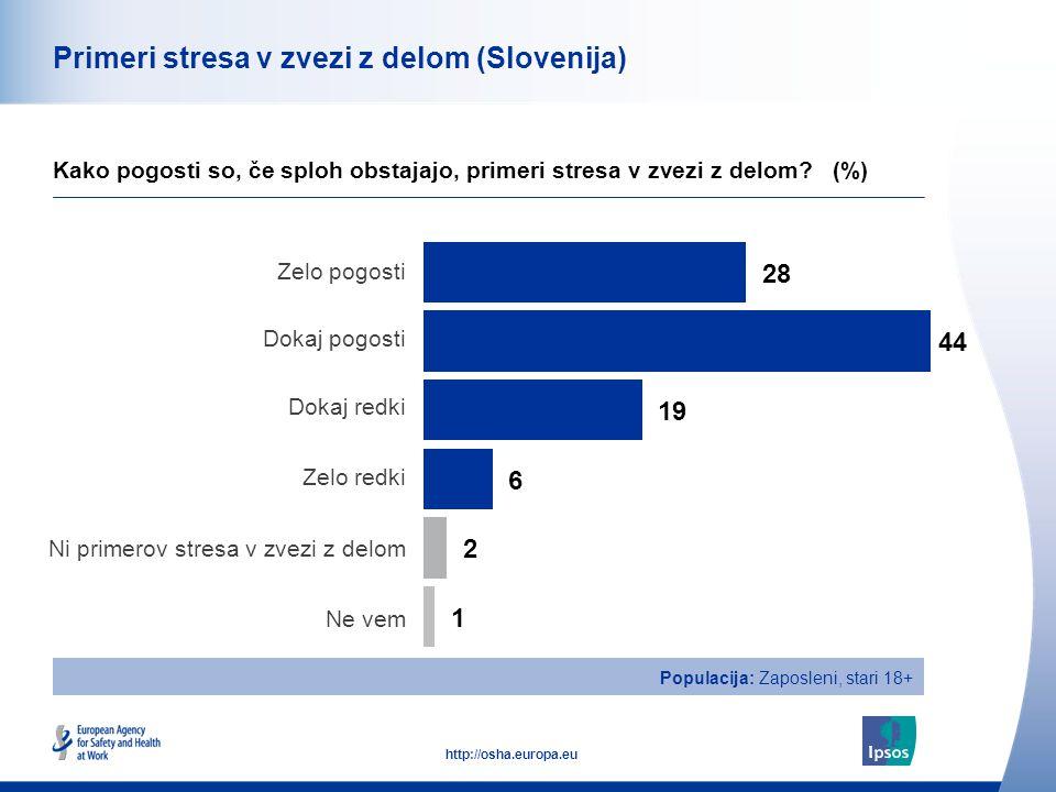 42 http://osha.europa.eu Skupaj Moški Ženski Starost od 18-34 Starost od 35-54 Starost nad 55 Primeri stresa v zvezi z delom (Slovenija) Kako pogosti so, če sploh obstajajo, primeri stresa v zvezi z delom.