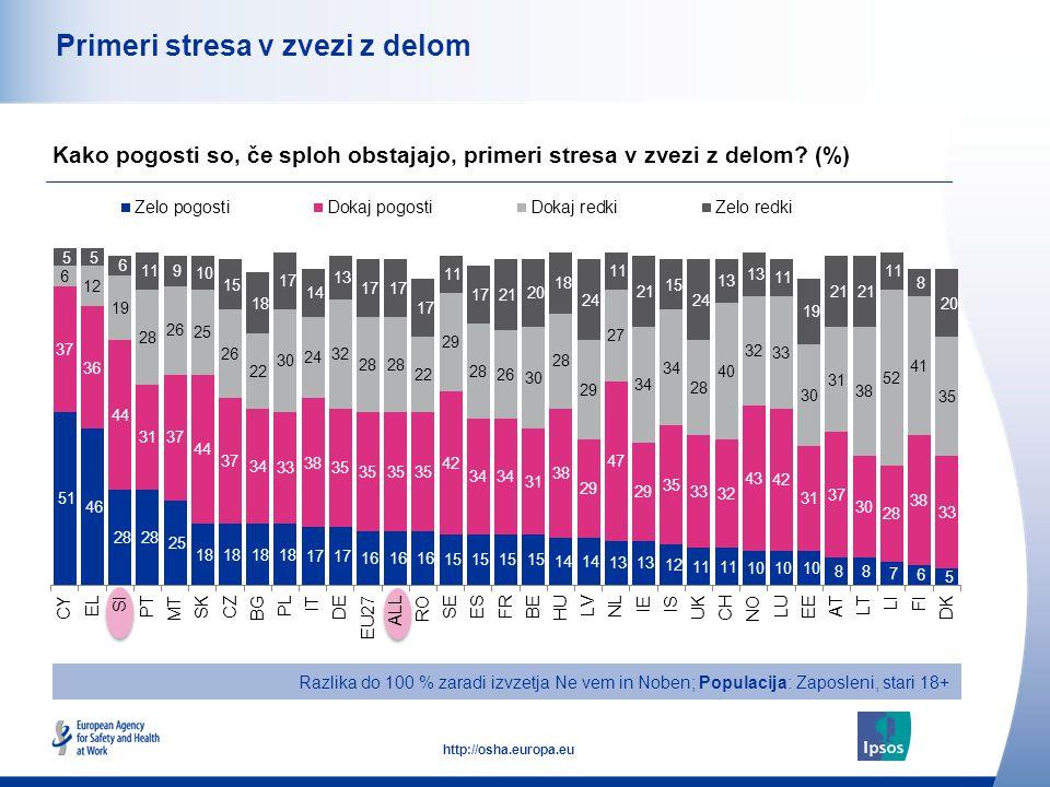 45 http://osha.europa.eu Primeri stresa v zvezi z delom Kako pogosti so, če sploh obstajajo, primeri stresa v zvezi z delom.