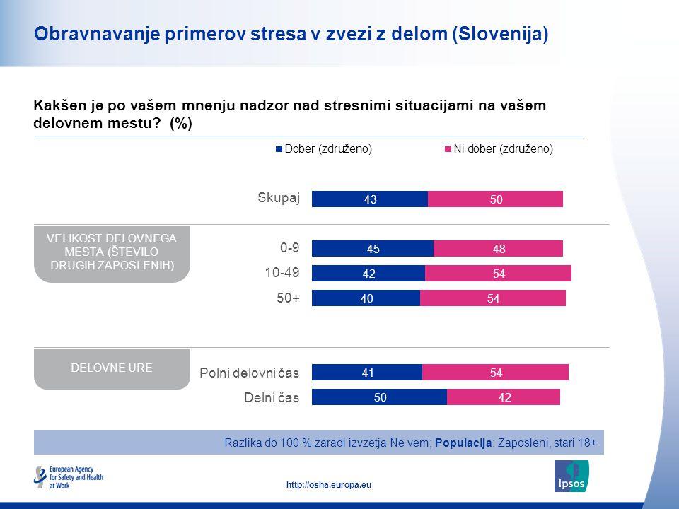 50 http://osha.europa.eu Obravnavanje primerov stresa v zvezi z delom Kakšen je po vašem mnenju nadzor nad stresnimi situacijami na vašem delovnem mestu.