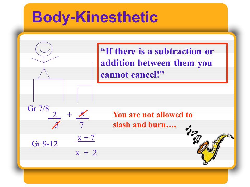 Body Kinethetic GR 7 Y = x 1 Gr 8 Y = -1x 1 Gr 9 Y=x²