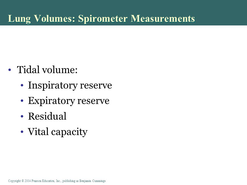 Copyright © 2004 Pearson Education, Inc., publishing as Benjamin Cummings Lung Volumes: Spirometer Measurements Figure 17-12: The recording spirometer