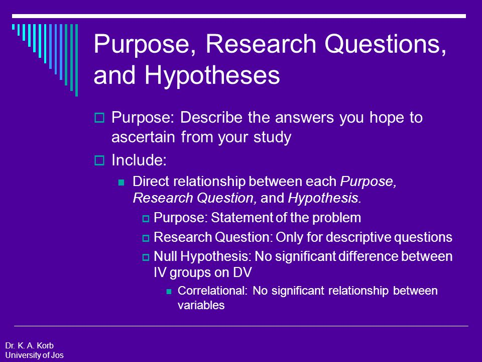 Purpose, Research Questions, and Hypotheses: Example Purpose ResearchQuestion Determine whether goal setting improves academic achievement.