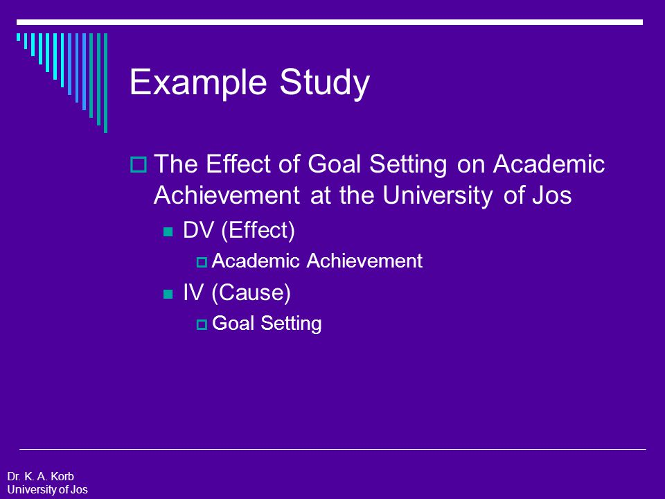 Background  Purpose: Provide the rationale for your study.