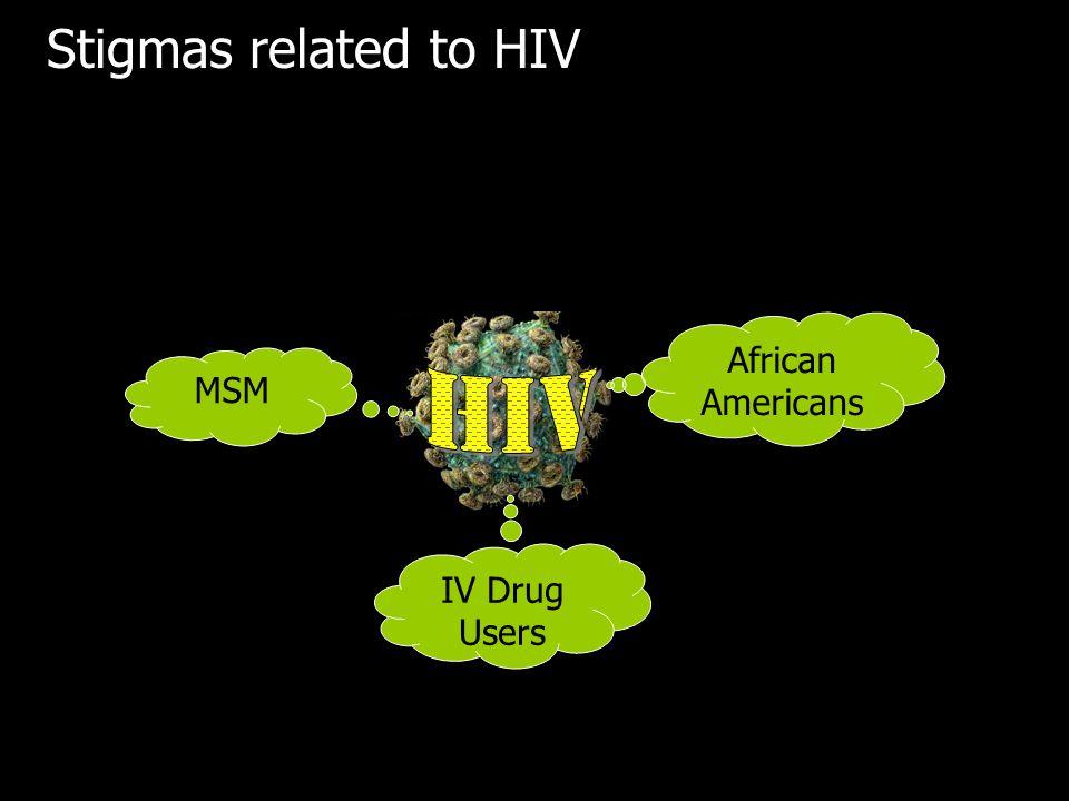 African Americans MSM IV Drug Users Societal responses to related stigmas Sexual Prejudice Racism Criminalization of drug addiction