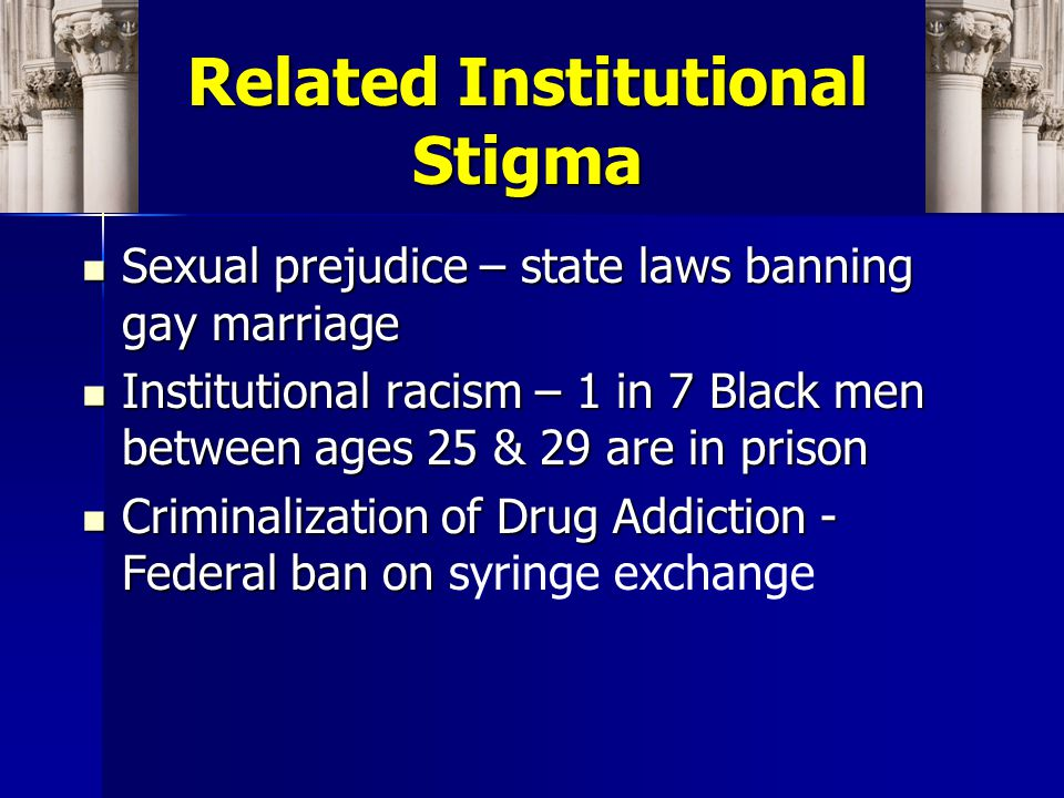 First Question for Interventions: What types of HIV-related stigma are you trying to change.