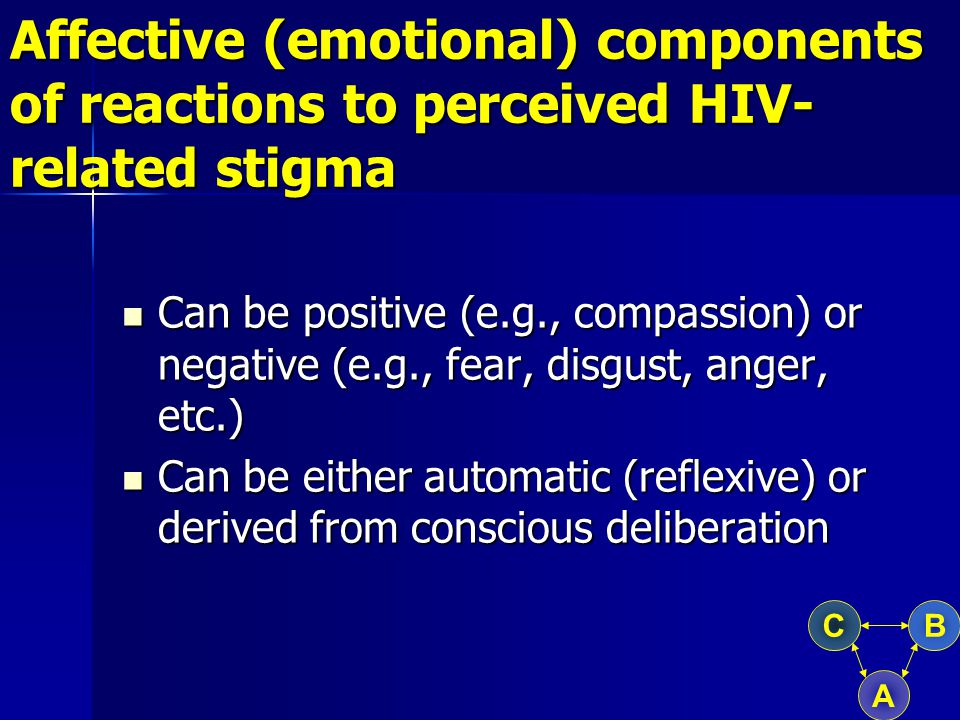 Behavioral components of reactions to perceived HIV-related stigma Avoidance (or approach) – a general behavioral tendency Avoidance (or approach) – a general behavioral tendency Harassment, ridicule, & ostracism Harassment, ridicule, & ostracism Discrimination Discrimination –Employment –Housing –Educational opportunities –Access to medical care –Insurance Pro-social behavior – social support Pro-social behavior – social support Support for public policies Support for public policies –Coercive policies –Anti-discrimination policies CB A