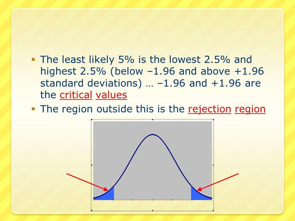 ● For left-tailed tests  The least likely 5% is the lowest 5% (below – 1.645 standard deviations) … –1.645 is the critical value  The region less than this is the rejection region