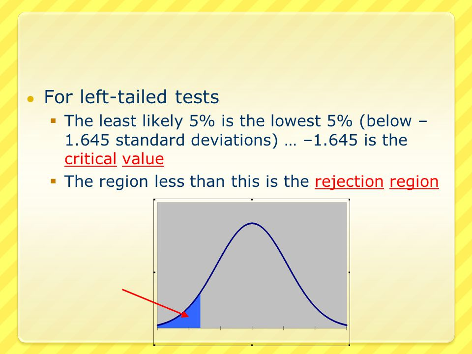 ● For right-tailed tests  The least likely 5% is the highest 5% (above 1.645 standard deviations) … +1.645 is the critical value  The region greater than this is the rejection region
