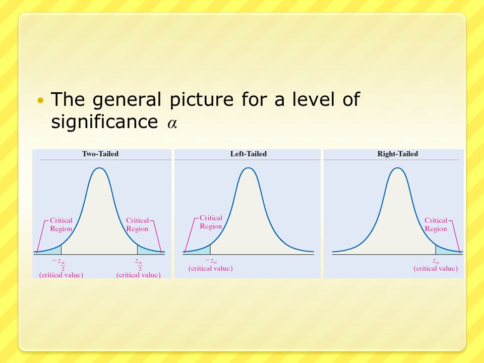 The P-value is the probability of observing a sample mean that is as or more extreme than the observed The probability is calculated assuming that the null hypothesis is true We use the P-value to quantify how unlikely the sample mean is