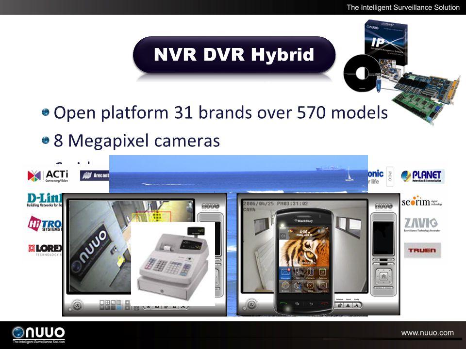 Real world application Keep old analog system 80 Analog camera cameras 70 New IP PTZ Cameras 366,000 Square ft.