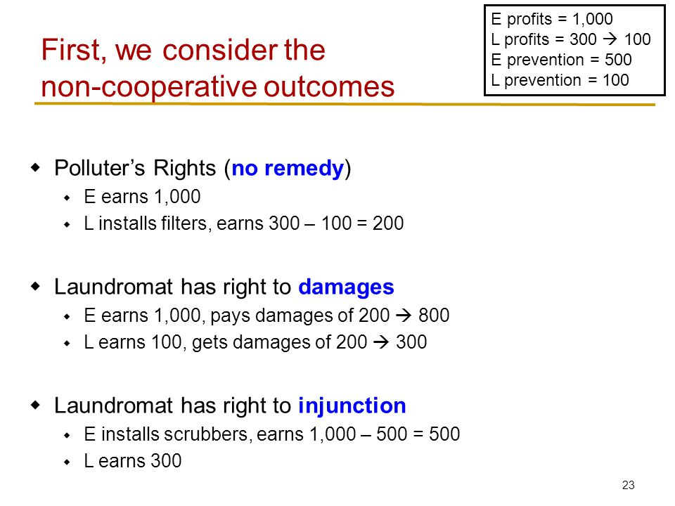24 Noncooperative payoffs 8001,1001,200 Combined payoff (non-coop) 300 200 L payoff (non-coop) 5008001,000 E payoff (non-coop) InjunctionDamagesPolluter's Rights E profits = 1,000 L profits = 300  100 E prevention = 500 L prevention = 100