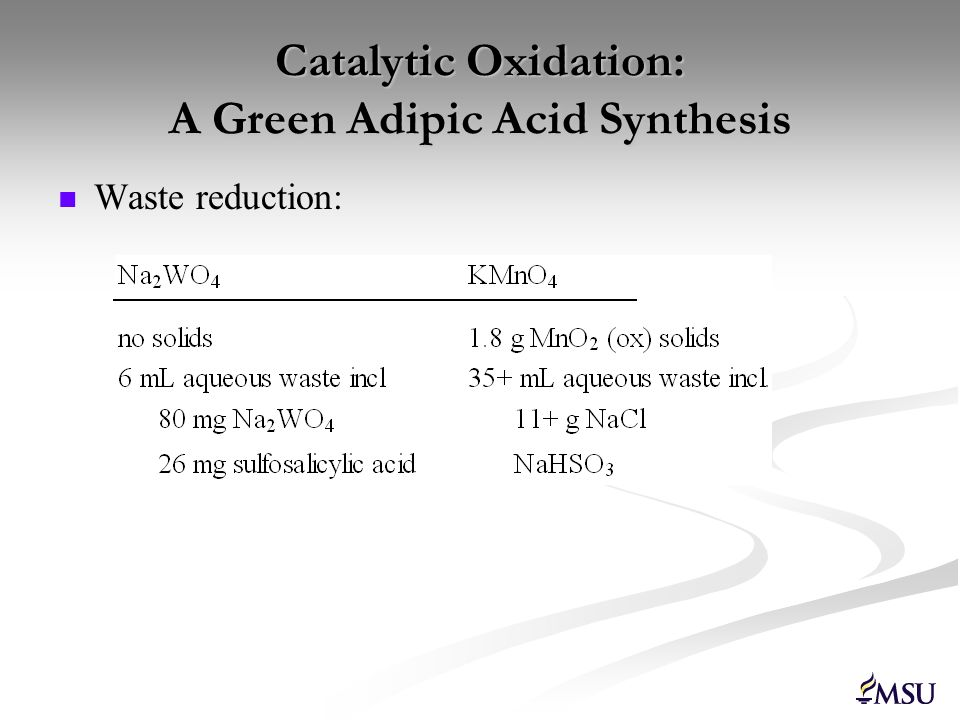 Summary: Green Adipic Acid Synthesis AdvantagesDisadvantages Improved Evaluation Score (9 vs.