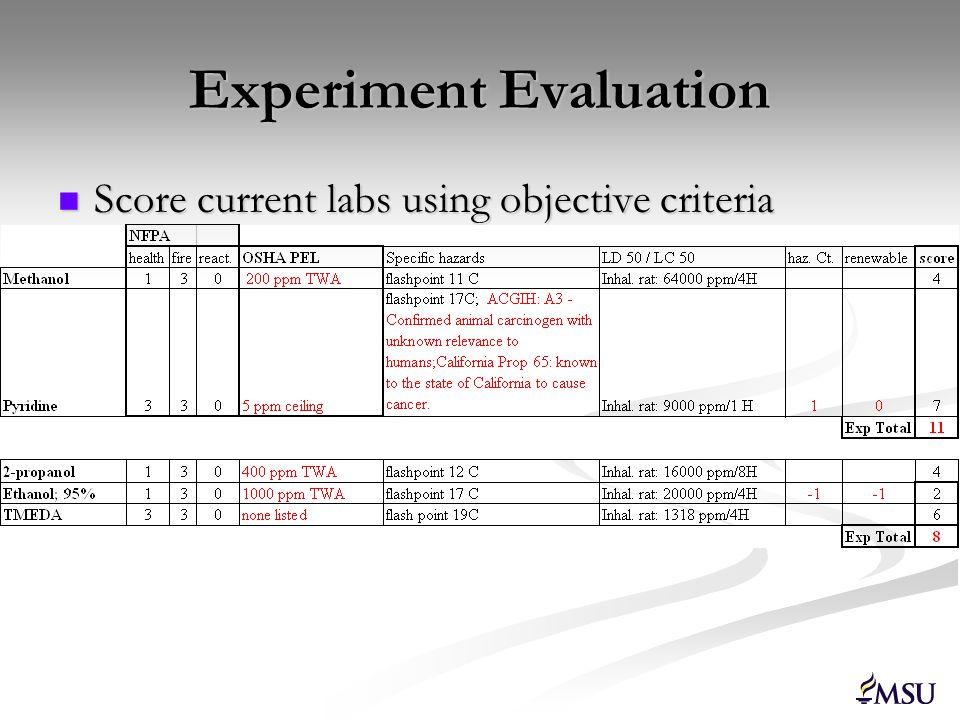 Experiment Evaluation Comparison of NFPA ratings: Comparison of NFPA ratings: No Net Change
