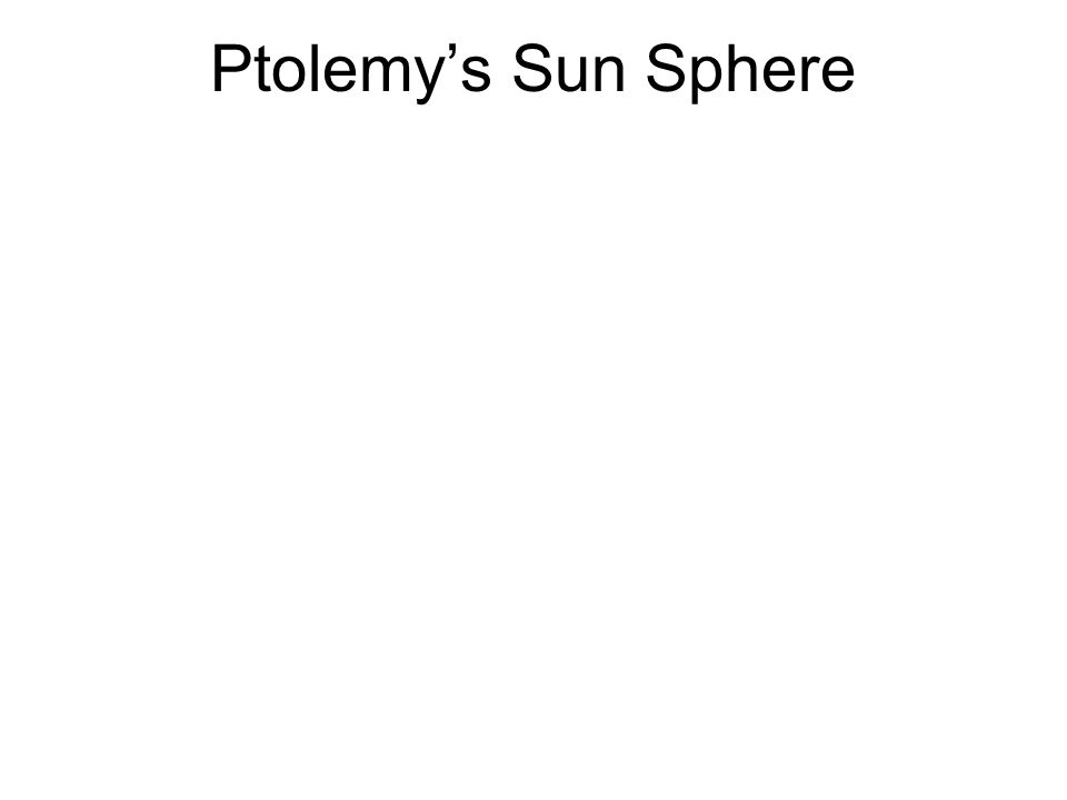 The Sun on the Celestial Sphere