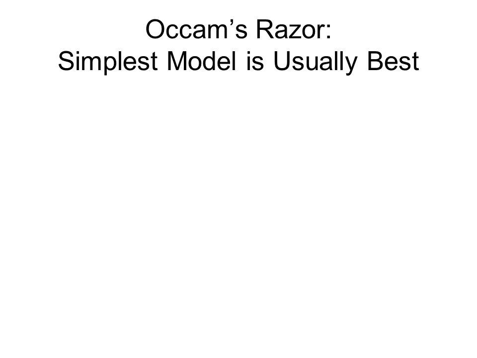 Occam's Razor non sunt multiplicanda entia praeter necessitatem (that entities are not to be multiplied beyond necessity) I.e.