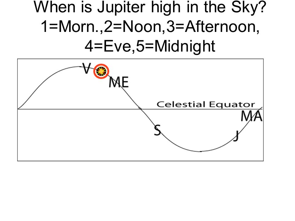 When is Venus Visible? 1=Morn.,2=Noon,3=Afternoon, 4=Eve,5=Midnight