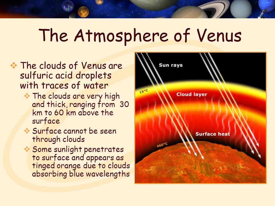 The Atmosphere of Venus  The atmosphere is extremely dense, reaching pressures about 100 times that of Earth's  The lower atmosphere is very hot with temperatures of 750 K (900° F) at the surface, enough to melt lead  Spacecraft have landed on Venus, but do not survive long