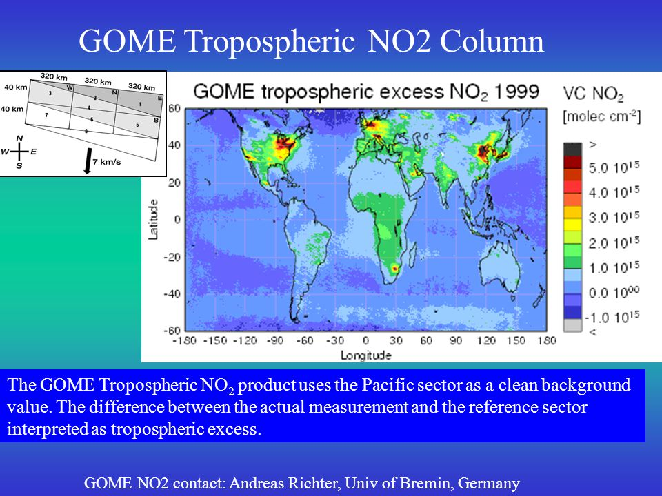 GOME NO2 column vs EPA AIRNOW (June-August, 1997) Generally poor correlation is due to large GOME footprint GOME Tropospheric NO2 retrieval from R.