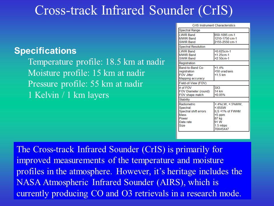 *From Wallace McMilan April, 2005 INTEX-NA Data Workshop AIRS 500mb CO/MODIS AOD, July 18, 2004