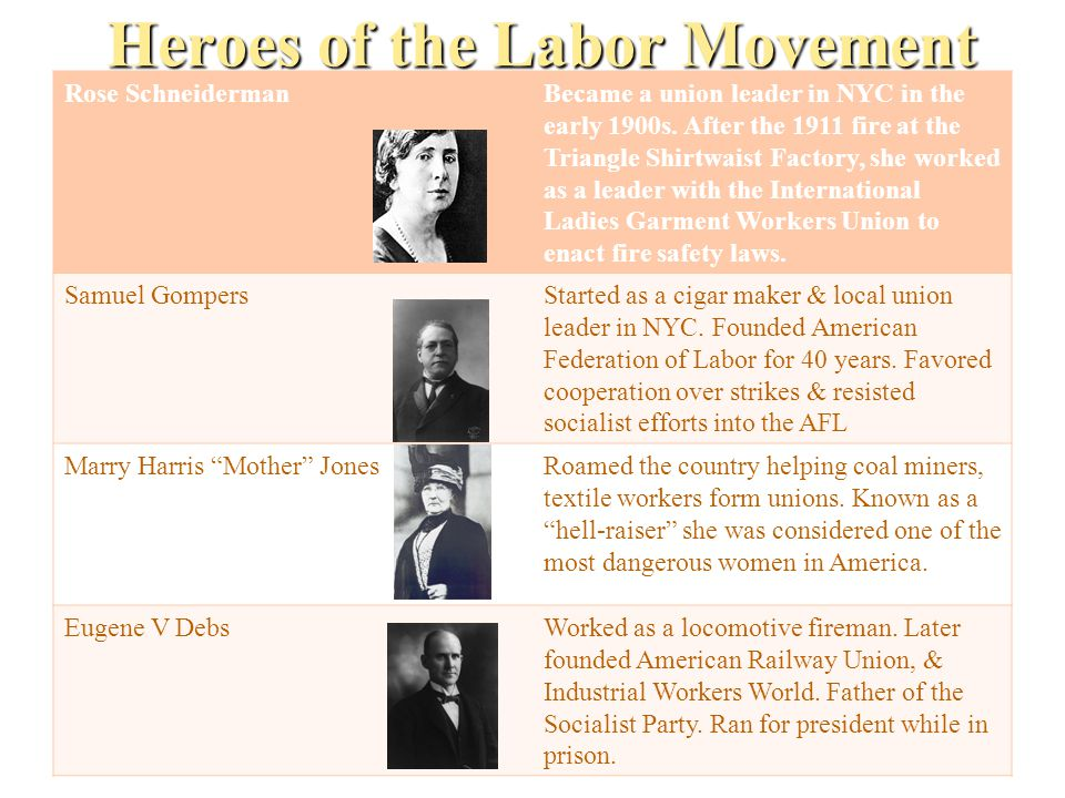 National Labor Unions: Common Goal, Different Strategies UnionYear & LeaderGoalsMembersStrategies Knights of Labor 1869, Terrence Powderly 8 hr workday Abolish child labor Regulate trust Equal pay men & women Education for working class Skilled & unskilled Women African Americans Arbitration Boycott strikes American Federation of Labor 1886, Samuel Gompers Increased wages Improved working conditions Limitation of work hours Only skilled workers in a particular trade Negotiation Boycott Strikes Industrial Workers of the World 1905, Eugene V Debs, Daniel De Leon William Haywood Organization of all workers into a single union Overthrow capitalism Lumbermen Miners Textile workers Dockworkers Boycotts Strikes Sabotage