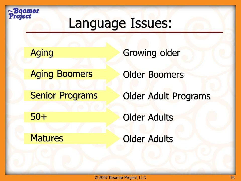 © 2007 Boomer Project, LLC17 Life Stages of Boomers 40 45 50 55 60 Grandparent Entrepreneur Empty Nester Single Again Parent Retired Care-Giver Source: Boomer Project Nov 04 Study Sociology