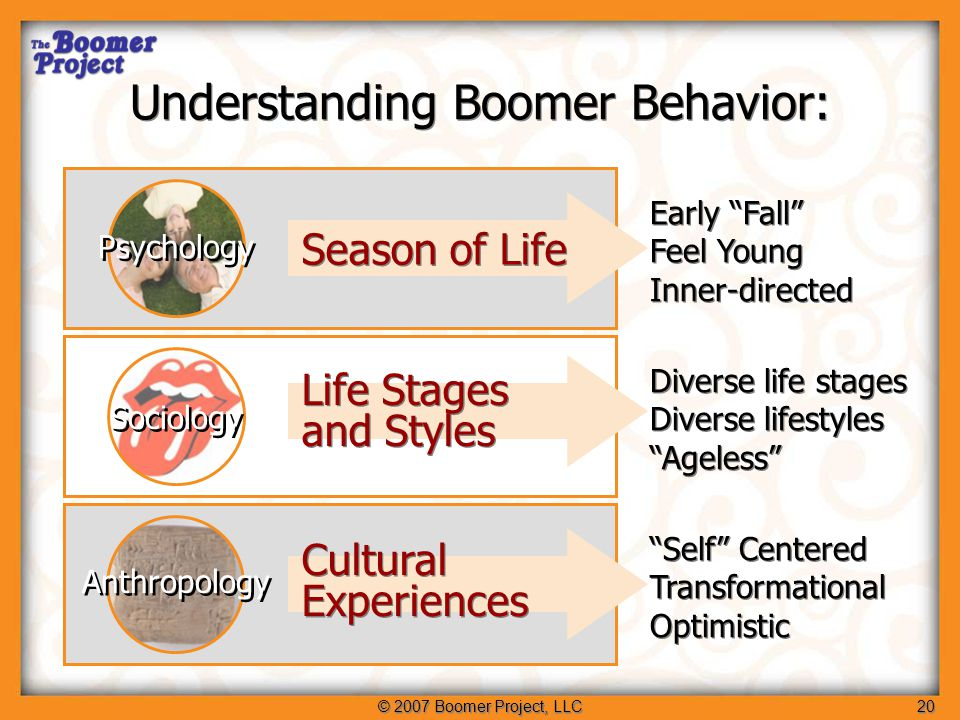 © 2007 Boomer Project, LLC21 Agenda Why Boomers.Why now.