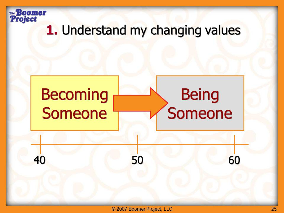 © 2007 Boomer Project, LLC26 Values change after age 50 Question: Of these, which one would you say is most important to you in your daily life.