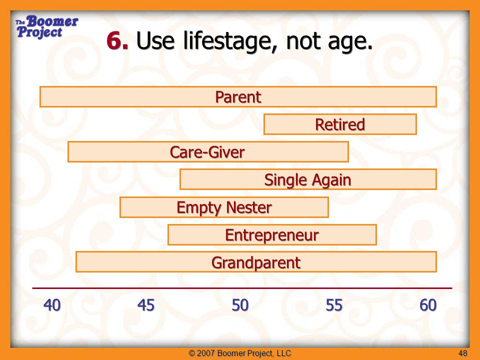 © 2007 Boomer Project, LLC49 MasterCard Grandparent ad