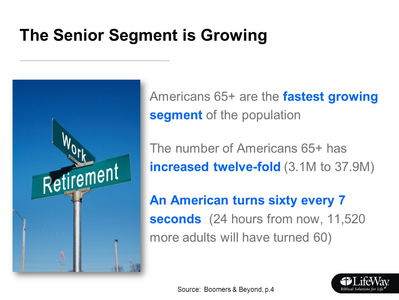 Senior Segment Will Almost Double 20092030 65-7420,781,49738,784,325 75-8412,932,58824,562,604 85+5,914,0638,744,986 39,628,14872,091,915 Source: U.S.