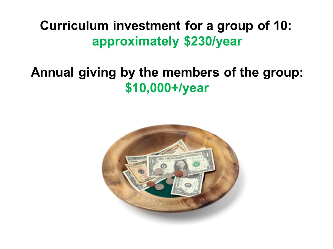 # of people in the group Per capita giving Annual total 10$20$10,400 15$20$15,600 10$35$18,200 15$35$27,300 10$50$26,000