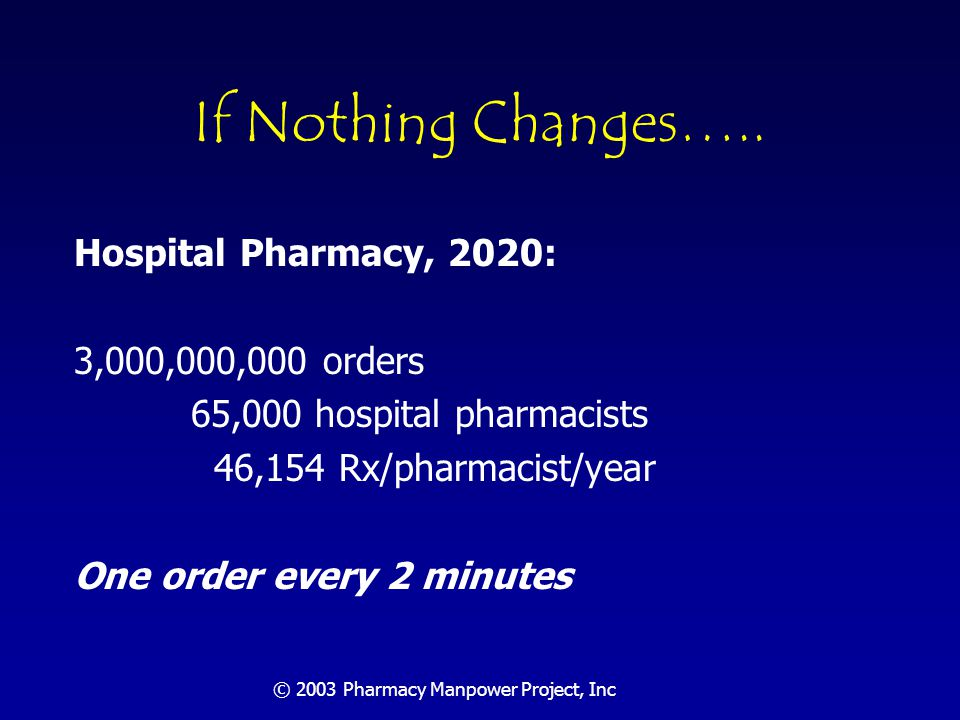 © 2003 Pharmacy Manpower Project, Inc These figures reflect a supply/demand model that only focuses on order fulfillment.