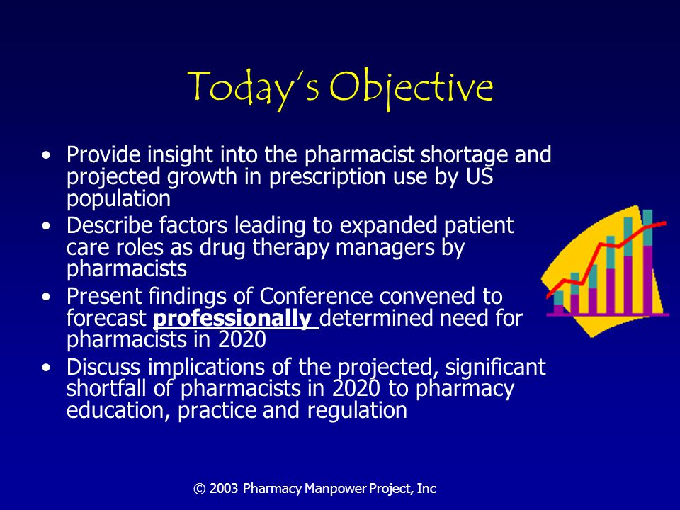 © 2003 Pharmacy Manpower Project, Inc Section One Is There a Pharmacist Shortage?, How Are They Currently Deployed?