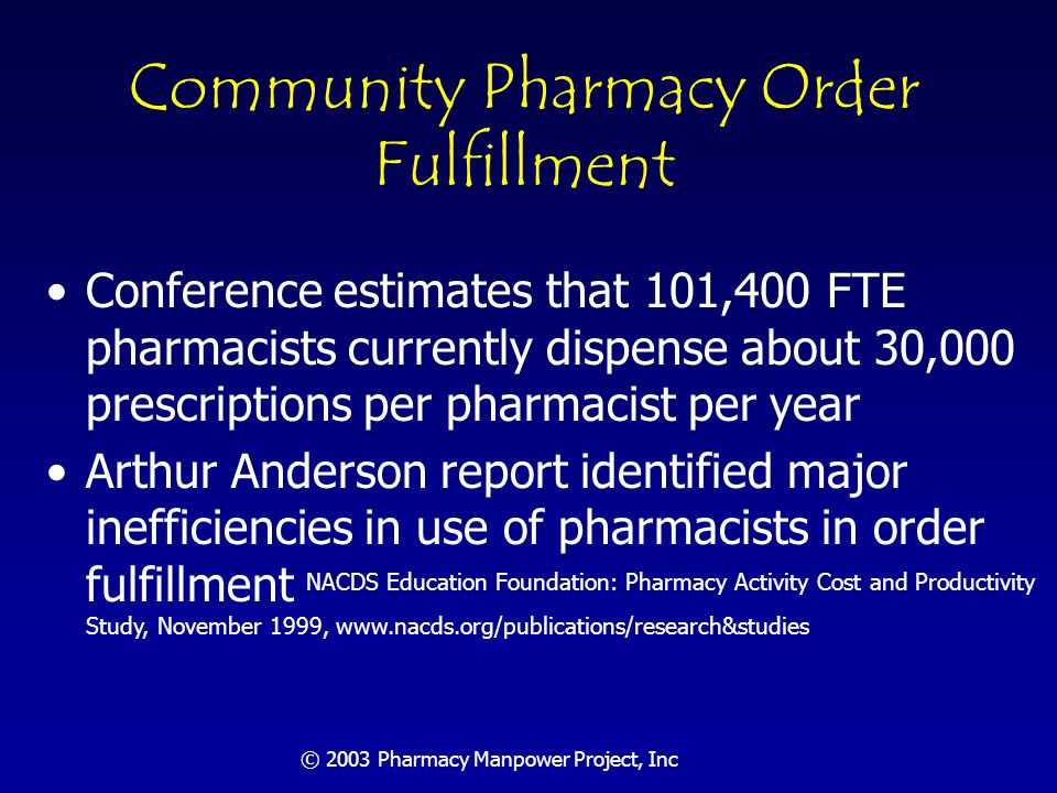 © 2003 Pharmacy Manpower Project, Inc Many Initiatives Will Affect The Shortage...