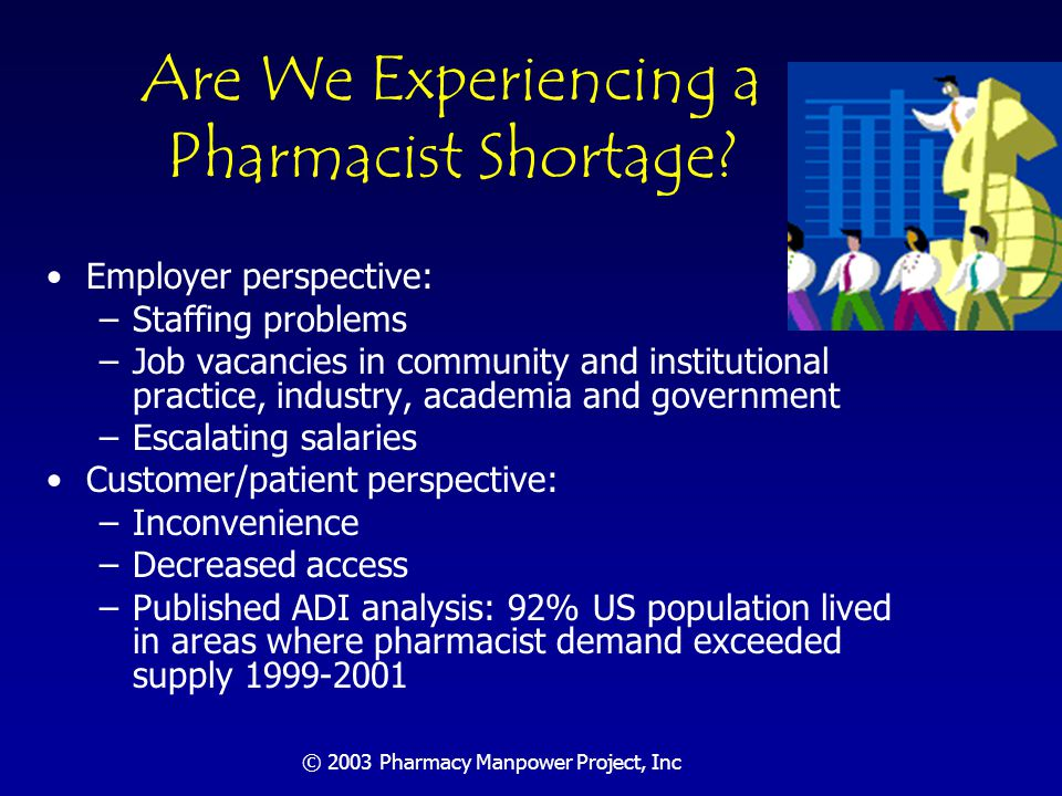 © 2003 Pharmacy Manpower Project, Inc US Population and ADI July 2001