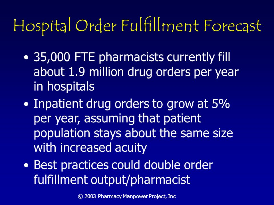 © 2003 Pharmacy Manpower Project, Inc Long Term Care Order Fulfillment Conference estimated at 196 million prescriptions in 2001 Orders for assisted living, home care and hospice not estimated separately Conference forecasts assume these orders included in outpatient and inpatient totals