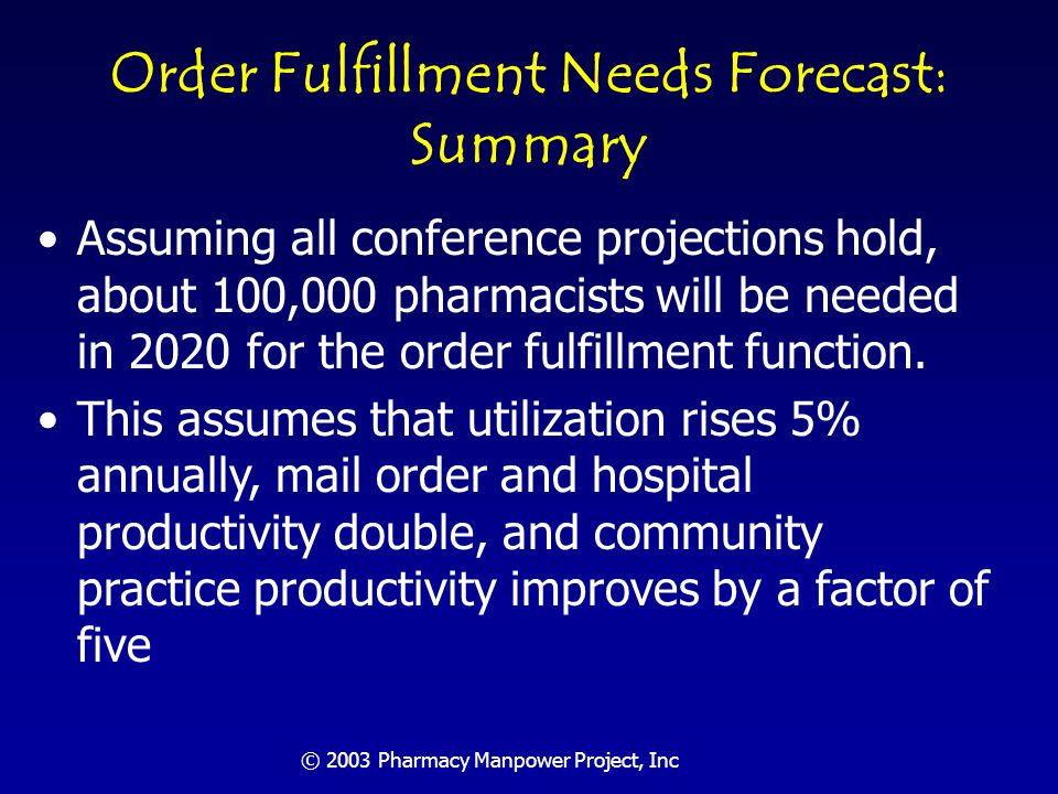 © 2003 Pharmacy Manpower Project, Inc Order Fulfillment Projection Assumes: Increased use of information technology and automation, with safety assurances Changes in regulatory environment Successful adaptation to HIPAA Changes in pharmacist attitudes and culture