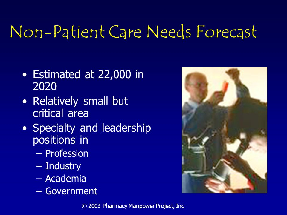 © 2003 Pharmacy Manpower Project, Inc Variables and Assumptions: Order Fulfillment Outpatient Order Fulfillment –2001 prescription number: confident –Growth rate (5%): conservative –Mail order growth (10%): conservative, given low base –Dispensing productivity increases: liberal Hospital, LTC Order Fulfillment –2001 drug order numbers: unknown (extrapolated from orders/patient/day) –Hospital growth rate: liberal (5%) –LTC orders: conservative