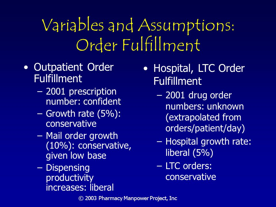 © 2003 Pharmacy Manpower Project, Inc Variables and Assumptions: Drug Therapy Management Ambulatory: –Highly-managed setting (HMO)(one pharmacists/1000 patients): confident/liberal –Community setting (1/1000): unknown/liberal Institutional: –Hospital patient safety/policy: confident –Hospital patient care: survey-based/confident –LTC patient care: conservative